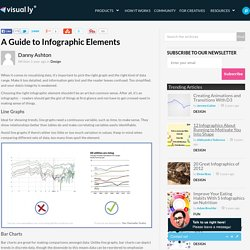 A Guide to Infographic Elements
