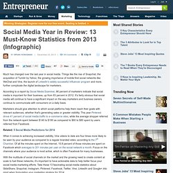Social Media Year Infographic