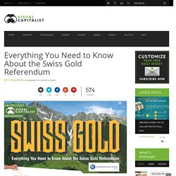 Infographic: Everything About the Swiss Gold Referendum