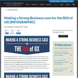 Making a Strong Business case for the ROI of UX [INFOGRAPHIC]