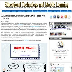 Educational Technology and Mobile Learning: A Handy Infographic Explaining SAMR Model for Teachers
