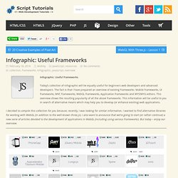 Infographic: Useful Frameworks