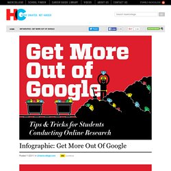 Infographic: Get More Out Of Google