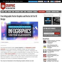 Free Infographic Vector Graphics Design Elements