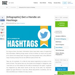 [Infographic] Get a Handle on Hashtags