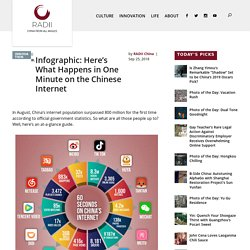 Infographic: Here's What Happens in One Minute on the Chinese Internet