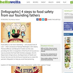[Infographic] 4 steps to food safety from our founding fathers