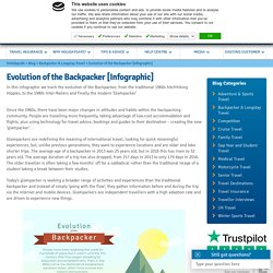Evolution of the Backpacker [Infographic] - Holidaysafe