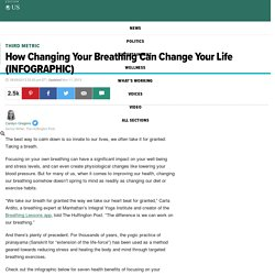 How Changing Your Breathing Can Change Your Life (INFOGRAPHIC)
