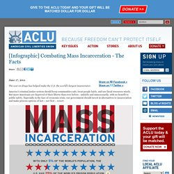 [Infographic] Combating Mass Incarceration - The Facts