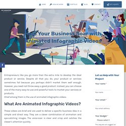 Role Of Animated Infographic Video in increasing your Business