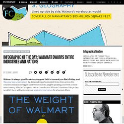 Infographic Of The Day: Walmart Dwarfs Entire Industries And Nations