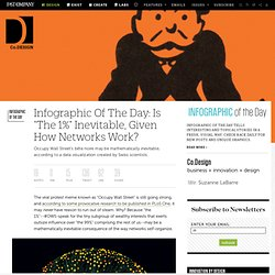 "Infographic Of The Day: Is ""The 1%"" Inevitable, Given How Networks Work? 