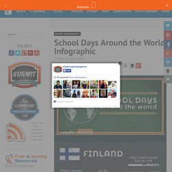 School Days Around the World Infographic