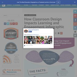 How Classroom Design Impacts Learning and Engagement Infographic