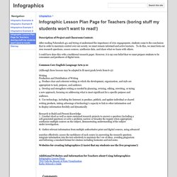 Infographic Lesson Plan Page for Teachers (boring stuff my students won't want to read!) - Infographics