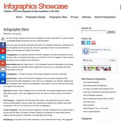 Infographics Sites