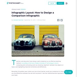 Infographic Layout: How to Design a Comparison Infographic - Piktochart Infographics