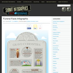 Funeral Facts Infographic | Killer Infographics by Submit Infographics