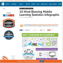 10 Mind-Blowing Mobile Learning Statistics Infographic
