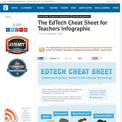 The EdTech Cheat Sheet for Teachers Infographic