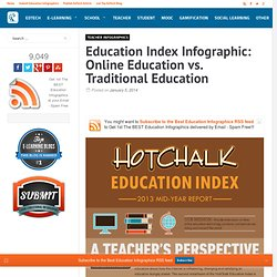 Education Index Infographic: Online Education vs. Traditional Education