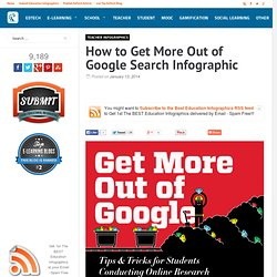 How to Get More Out of Google Search Infographic