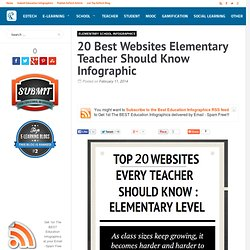 20 Best Websites Elementary Teacher Should Know Infographic