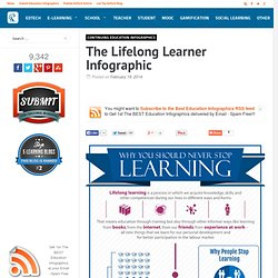 The Lifelong Learner Infographic