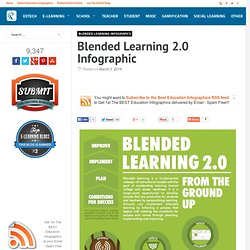 Blended Learning 2.0 Infographic