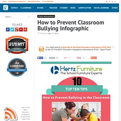 How to Prevent Classroom Bullying Infographic