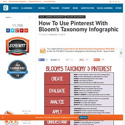 How To Use Pinterest With Bloom's Taxonomy Infographic