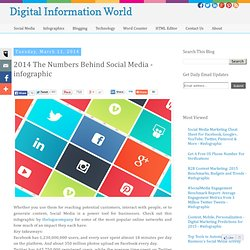 2014 The Numbers Behind Social Media