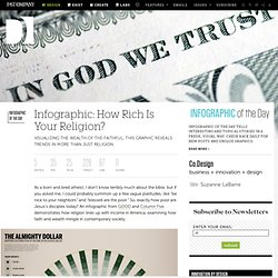 Infographic: How Rich Is Your Religion?