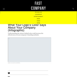 What Your Logo's Color Says About Your Company (Infographic)