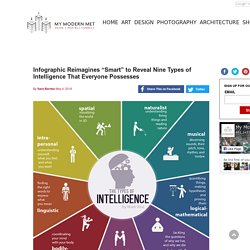 "Infographic Reimagines ""Smart"" to Reveal Nine Types of Intelligence That Everyone Possesses"