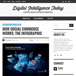 How Social Commerce Works: The Infographic