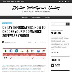 Ogilvy Infographic: How to Choose Your F-Commerce Software Vendor