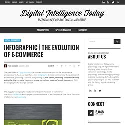 Infographic | The Evolution of E-Commerce
