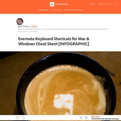 Evernote Keyboard Shortcuts for Mac & Windows Cheat Sheet [INFOGRAPHIC] — jasonfrasca