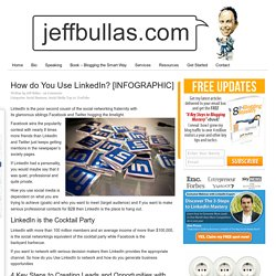 How do You Use LinkedIn? [INFOGRAPHIC]