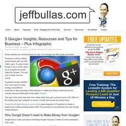 www.jeffbullas.com/2012/06/20/5-google-insights-resources-and-tips-for-business-plus-infographic/