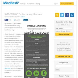 [INFOGRAPHIC] The M-Learning Movement