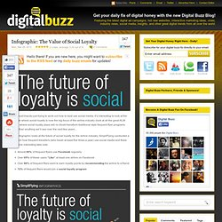 Infographic: The Value of Social Loyalty