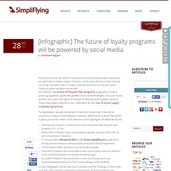 [Infographic] The future of loyalty programs will be powered by social media