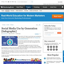 Social Media - Social Media Use by Generation [Infographic] : MarketingProfs Article