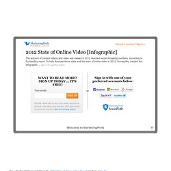 2012 State of Online Video [Infographic]
