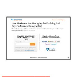 Sales - How Marketers Are Managing the Evolving B2B Buyer's Journey [Infographic]