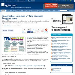 Common writing mistakes bloggers make