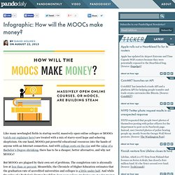 Infographic: How will the MOOCs make money?